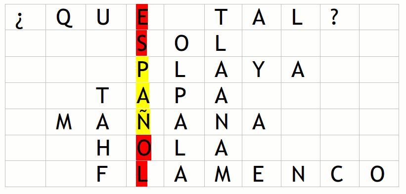 Spanischrätsel